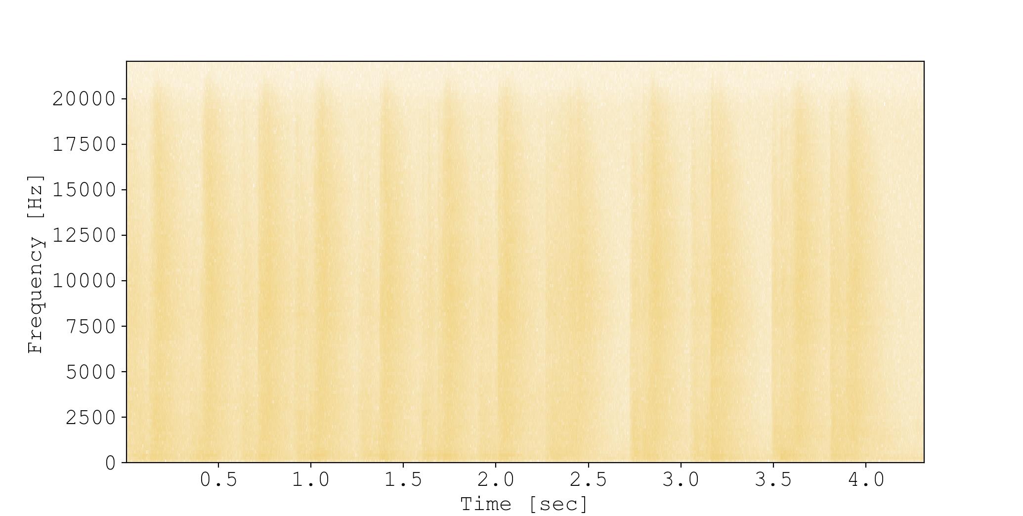 door_scratch_spectrogram