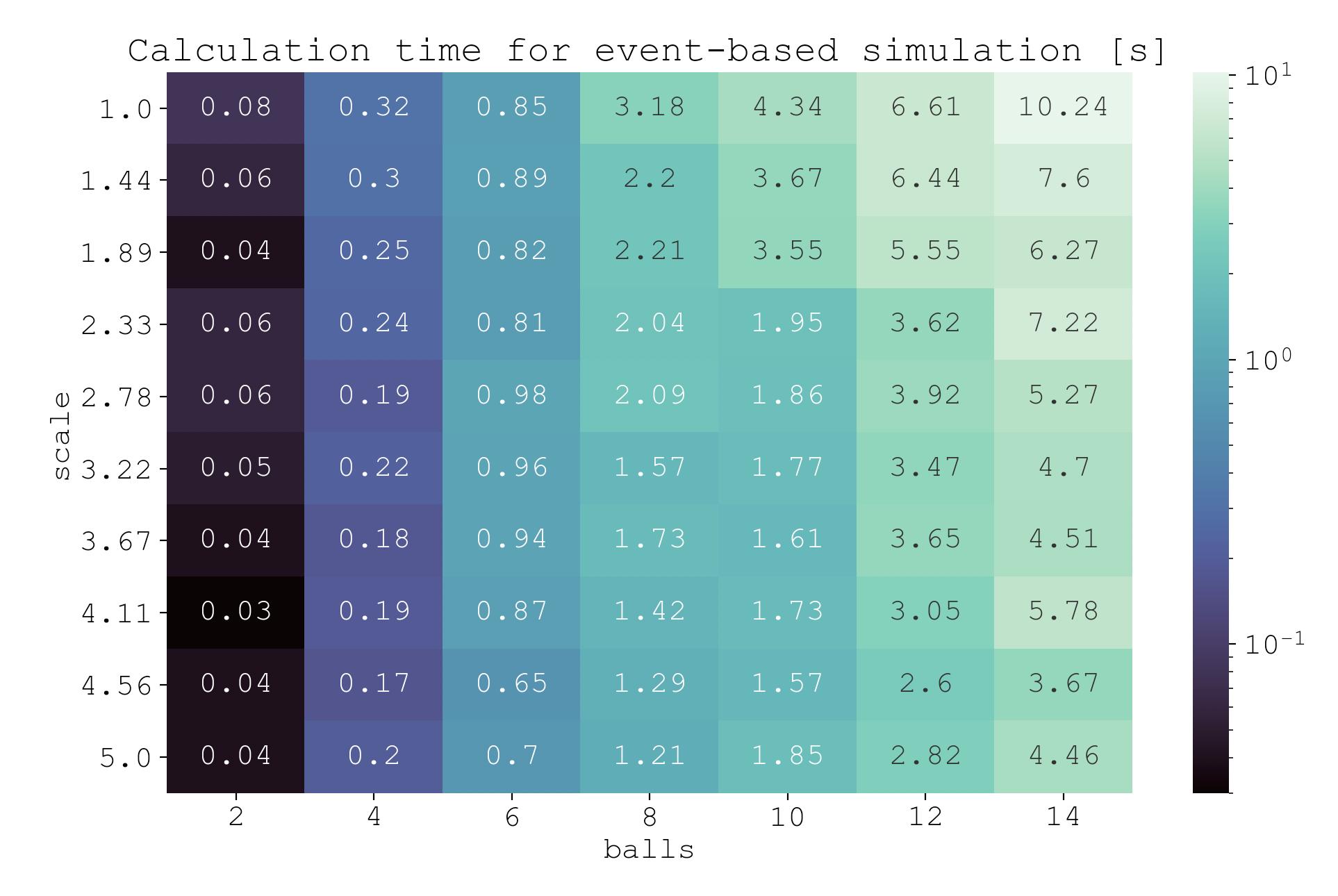 event_heatmap
