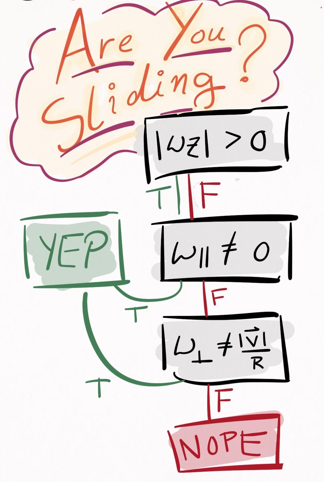 are_you_sliding