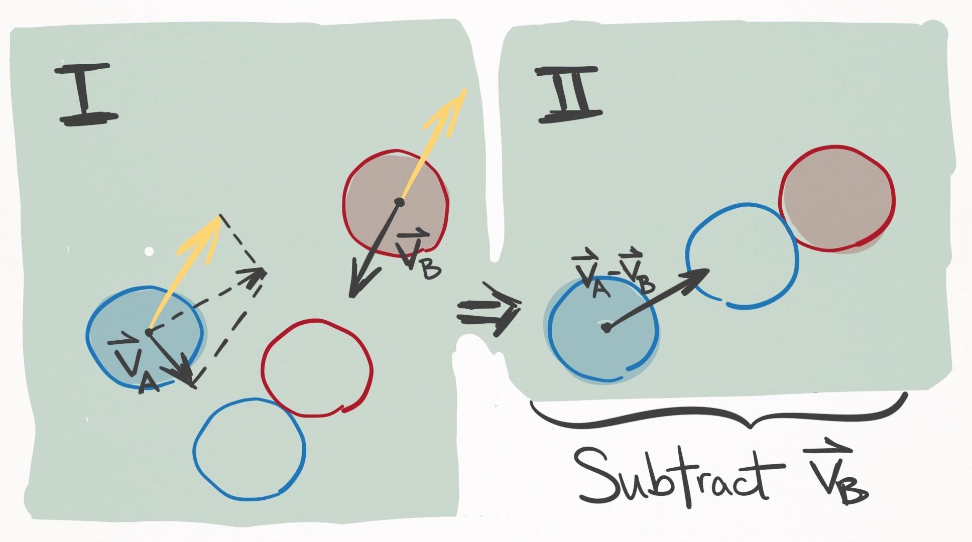 ball_ball_collision_2