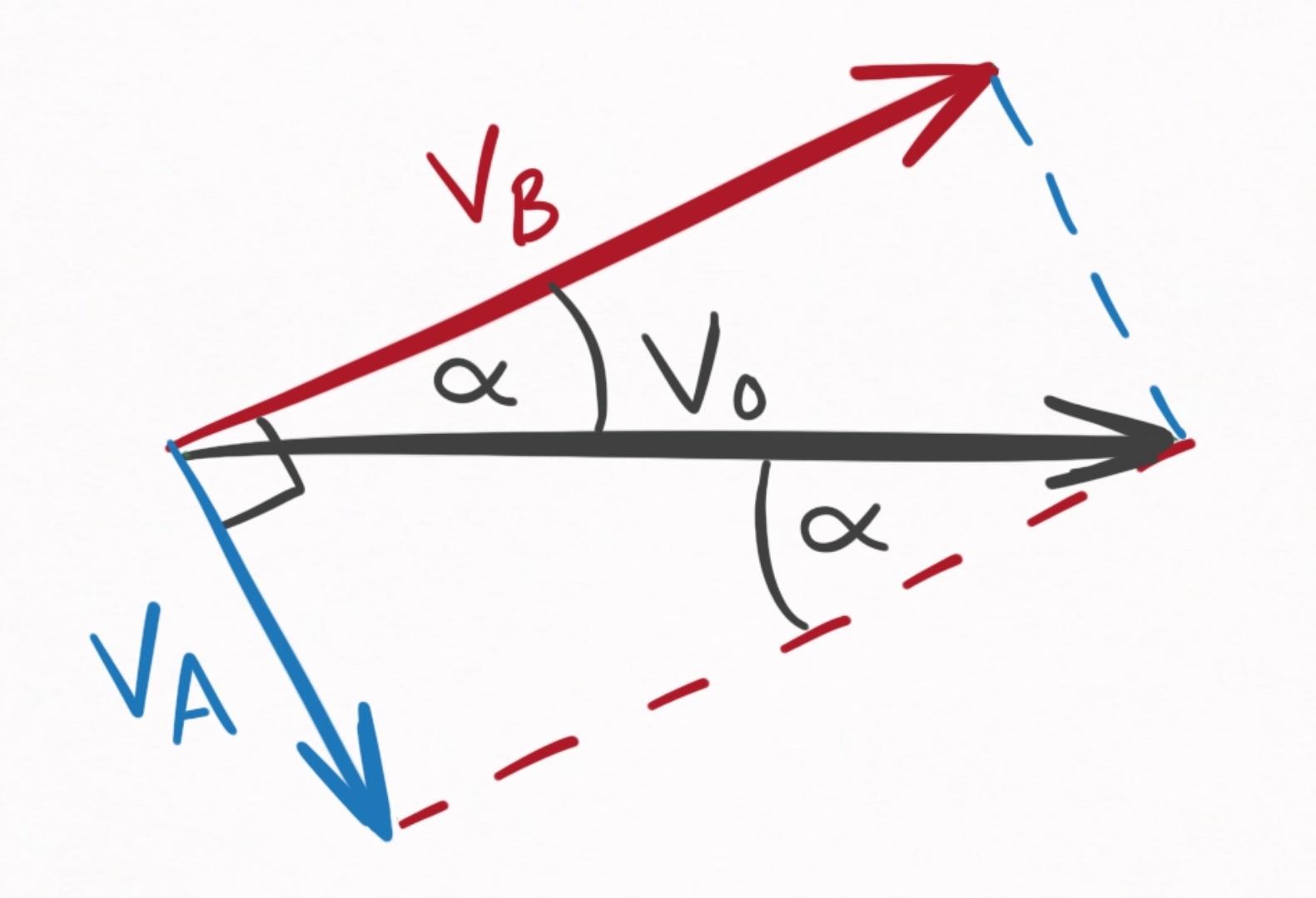 ball_ball_velocity_vectors