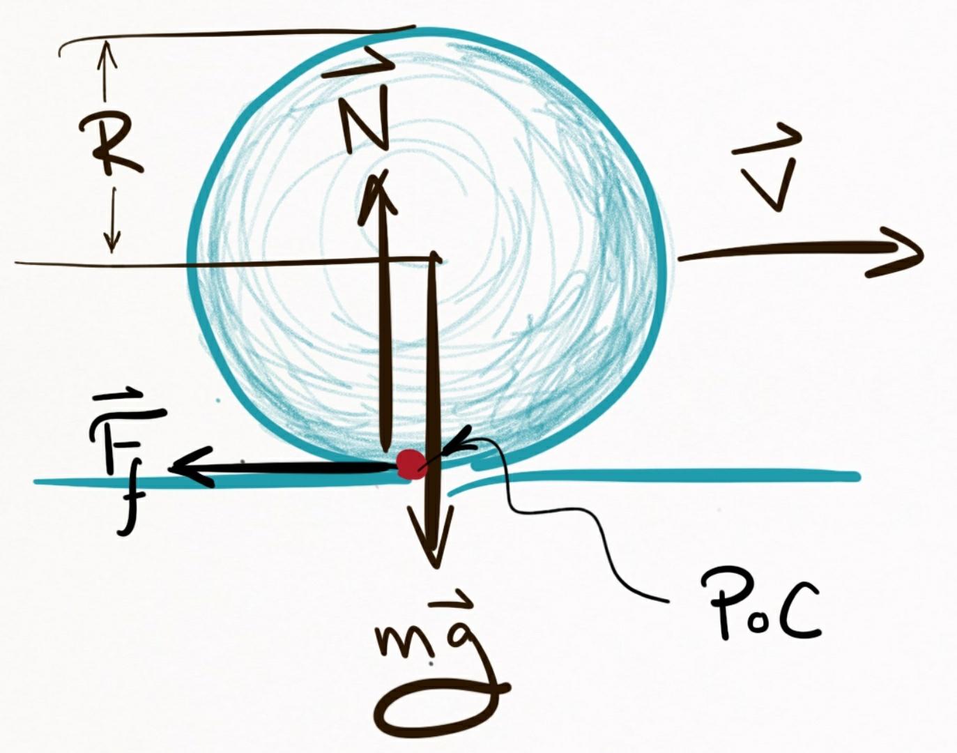force_body_diagram