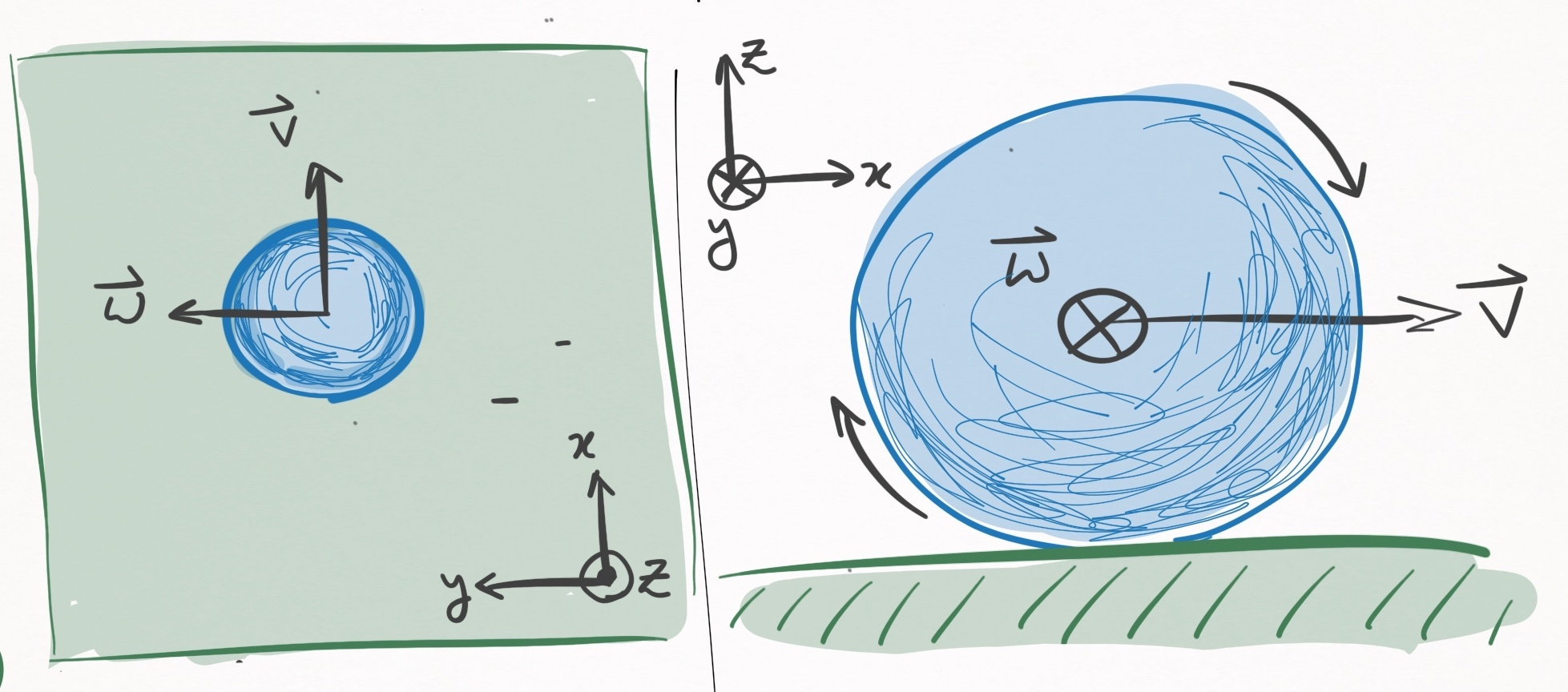 rolling_diagram_1