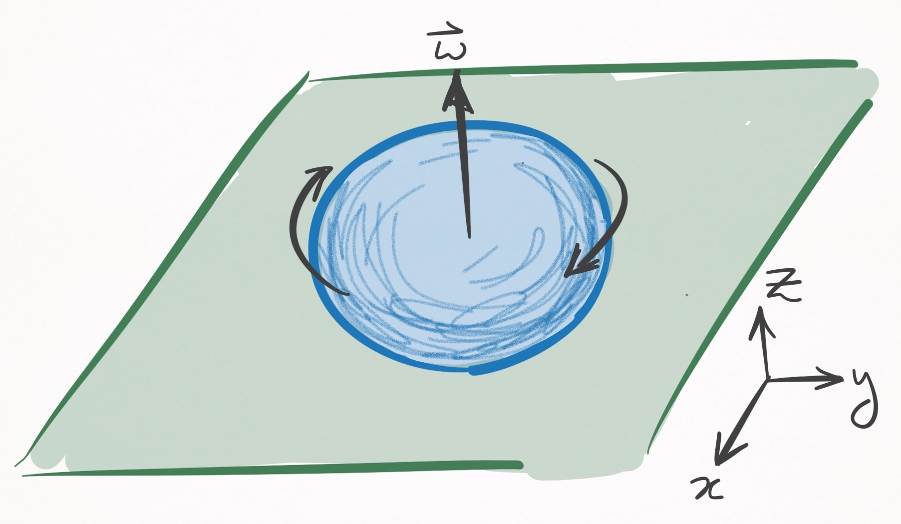 spinning_diagram_1