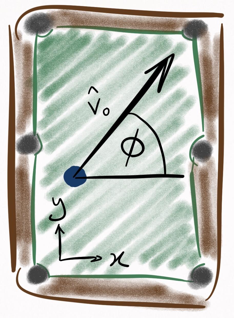 table_coordinates